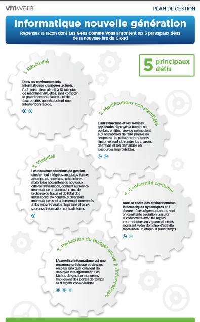 Infographie : 5 défis à relever dans la gestion informatique