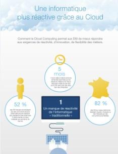 Infographie : Une informatique plus réactive grâce au cloud