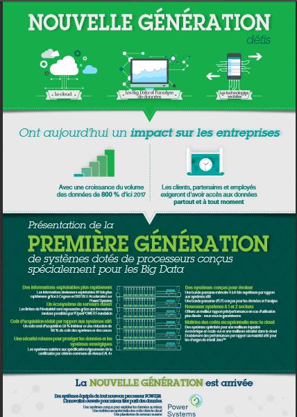 Infographie : Présentation de la 1ère génération de systèmes dotés de processeurs conçus spécialement pour les Big Data