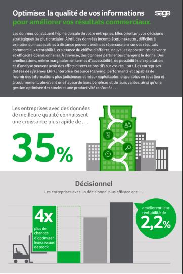 Infographie : Optimisez la qualité de vos informations pour améliorer vos résultats