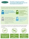Infographie : Forrester a mesuré le potentiel économique d'IBM SoftLayer pour les fournisseurs de solutions IT