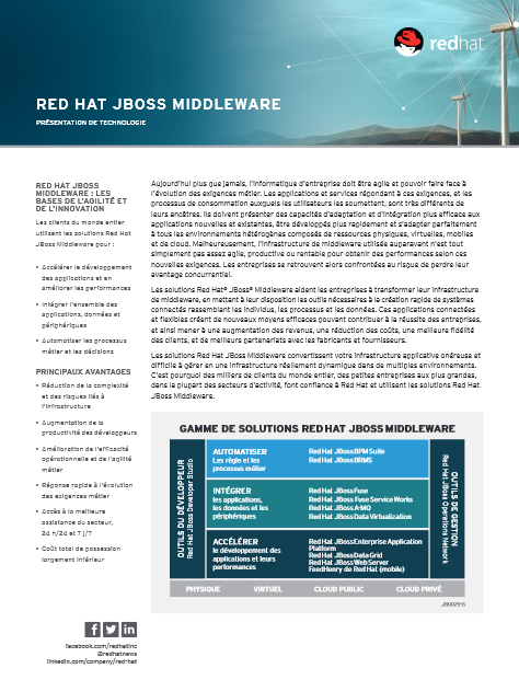 Red Hat Jboss Middleware: présentationde technologie