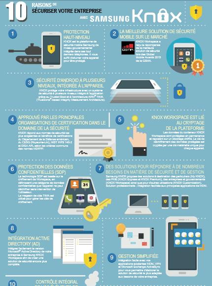 10 raisons de sécuriser votre entreprise