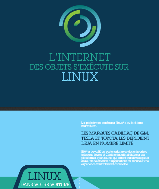 L'internet des objets s'exécute sur Linux