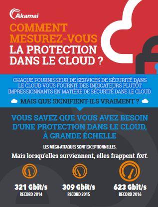 Comment mesurez-vous la protection dans le cloud ?
