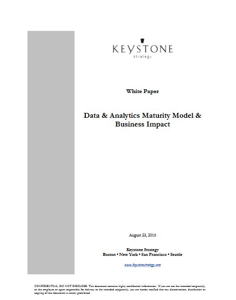 Modèle de maturité de données et analytics : l'impact sur l'activité de votre entreprise