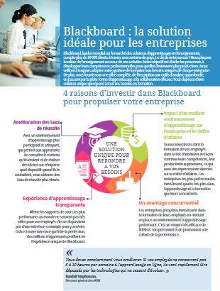 Blackboard : la solution  idéale pour les entreprises