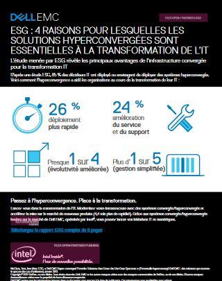 4 raisons pour lesquelles les solutions hyperconvergées sont essentielles à la transformation de l'IT