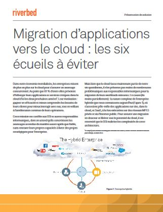 Présentation de solution Migration d'applications vers le cloud : les six écueils à éviter