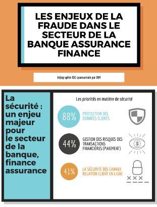 La sécurité : un enjeu majeur pour le secteur de la banque, finance assurance