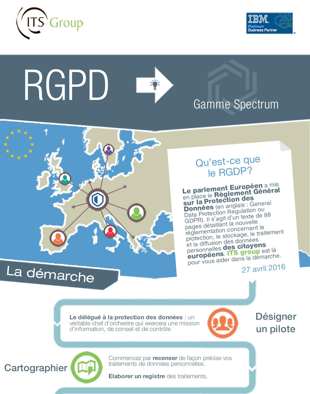 Infographie : ITS Group et IBM vous accompagnent dans votre démarche RGPD (GDPR)