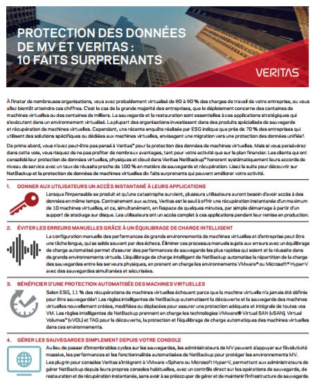 Protection des données de MV et Veritas : 10 faits surprenants