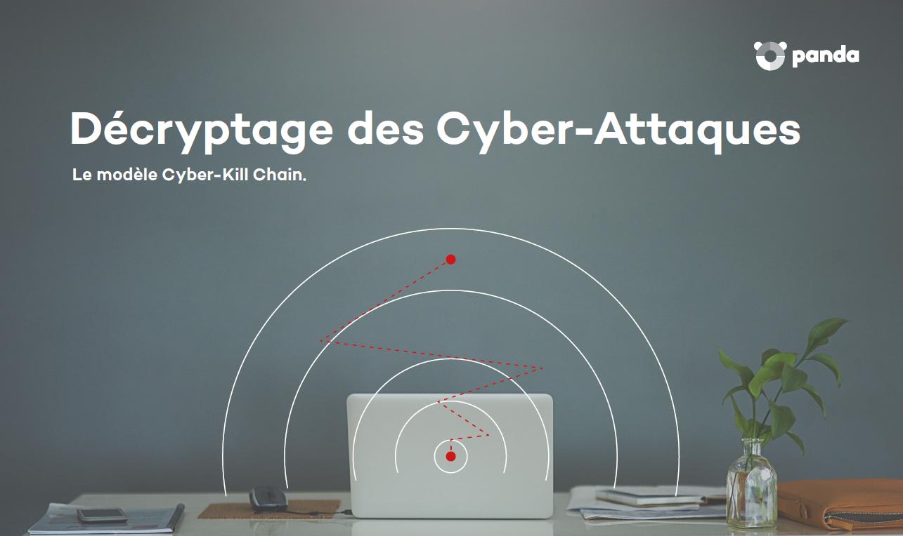 Décryptage des Cyber-Attaques: Le modèle Cyber-Kill Chain.