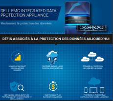 Protection des données : découvrez comment Dell EMC vous aide à répondre aux défis d'aujourd'hui