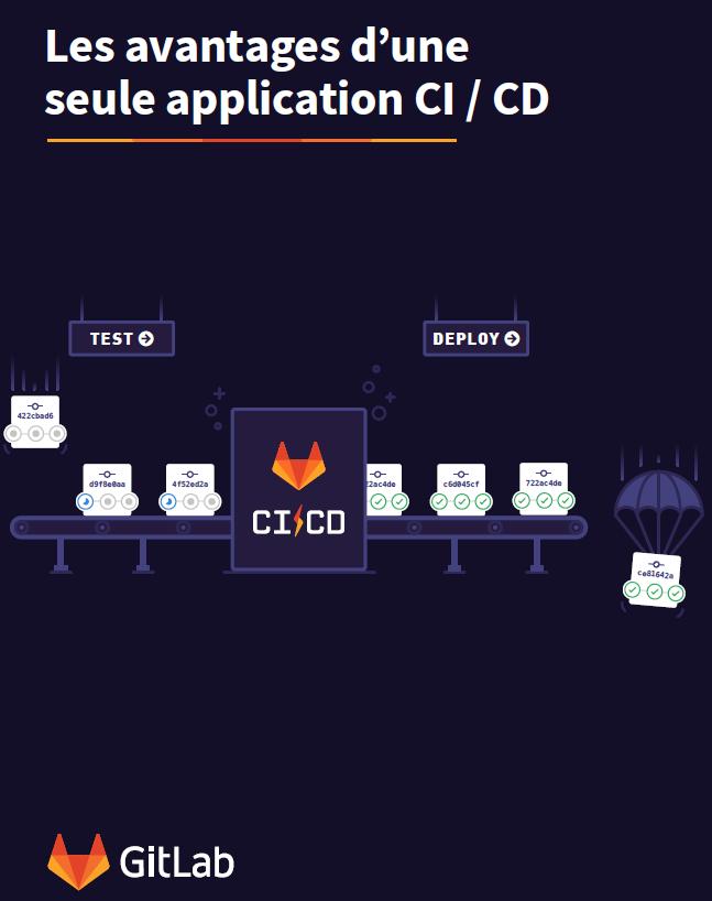 Les avantages d'une seule application CI / CD