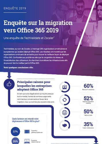 Enquête sur la migration vers Office 365 2019