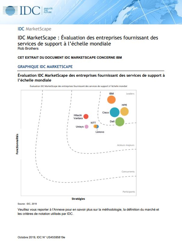 2019 IDC Marketscape