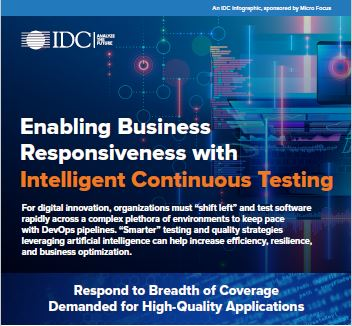 – Infographie d'IDC : Enabling Business Responsiveness with Intelligent Continuous Testing