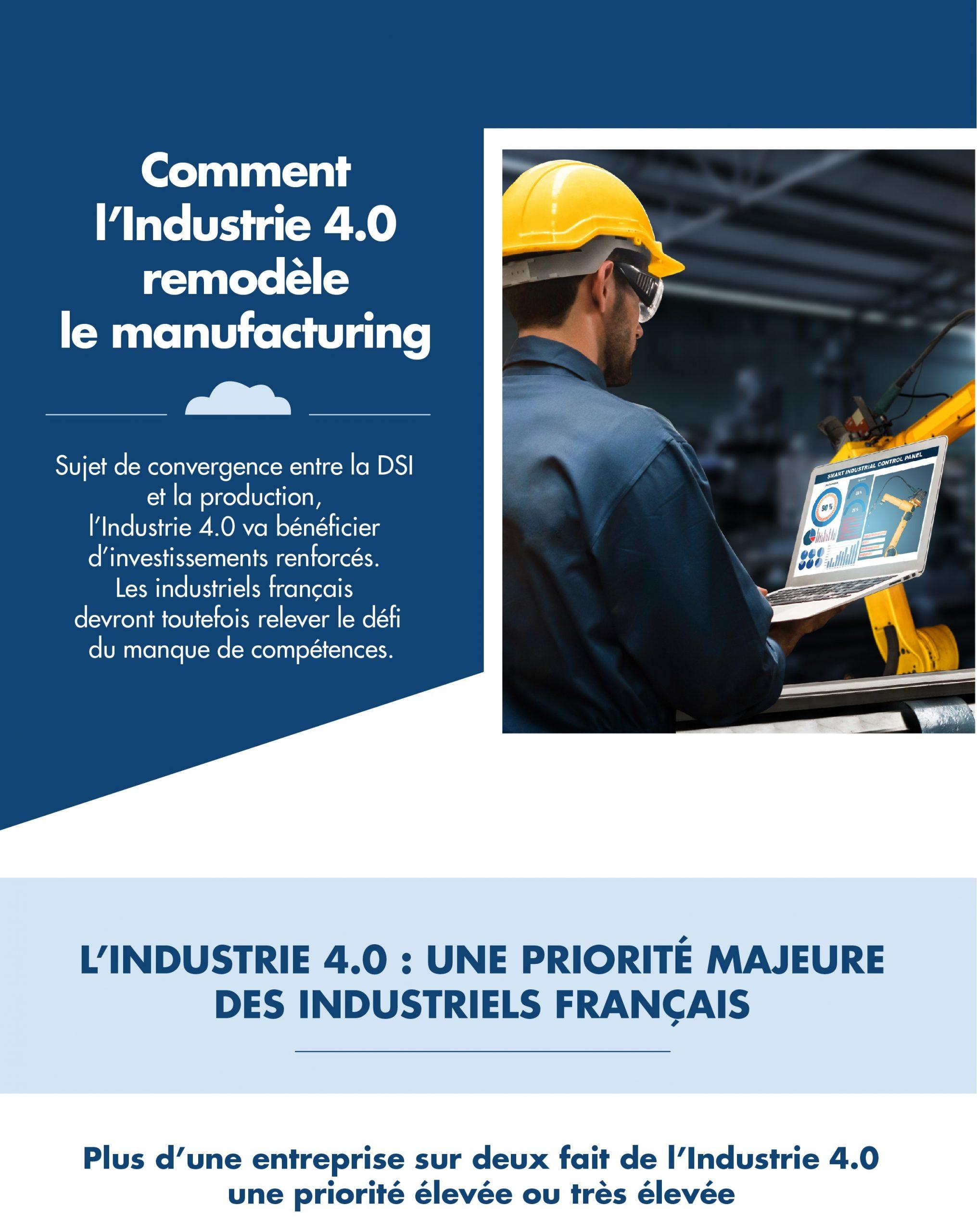 Comment l'Industrie 4.0 remodèle le Manufacturing – Infographie